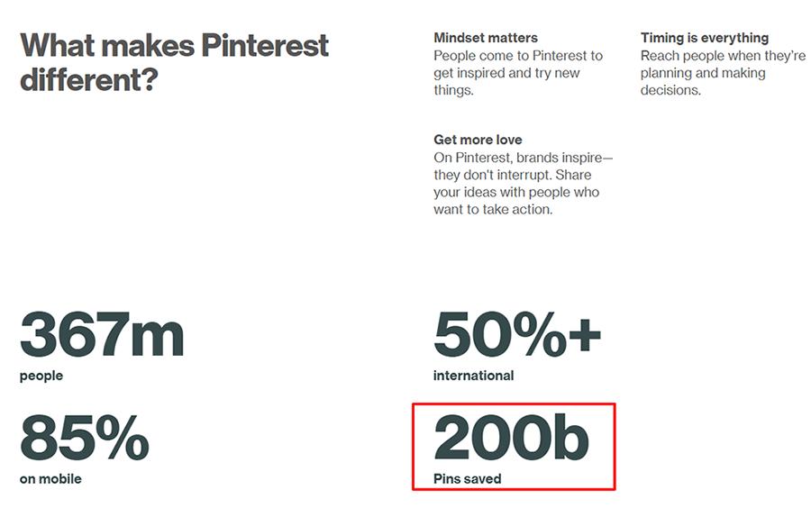 200-billion-pins-saved-on-Pinterest